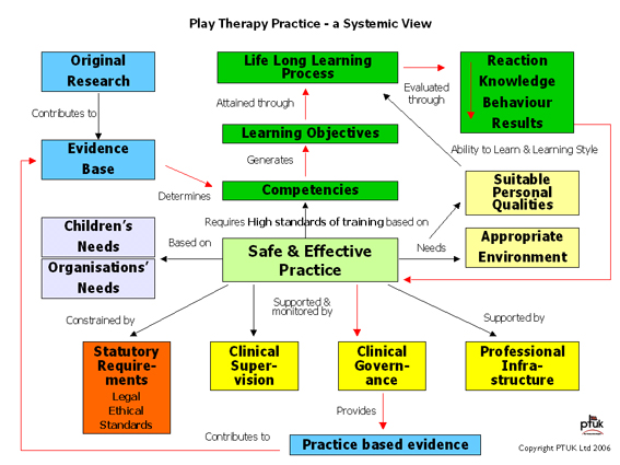 how to choose individual therapy approach